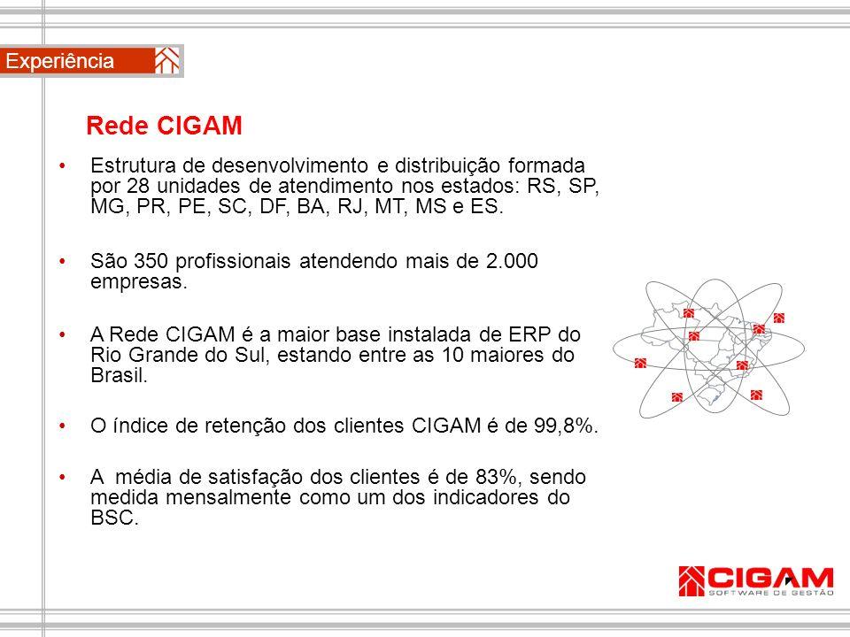 Rede CIGAM Experiência