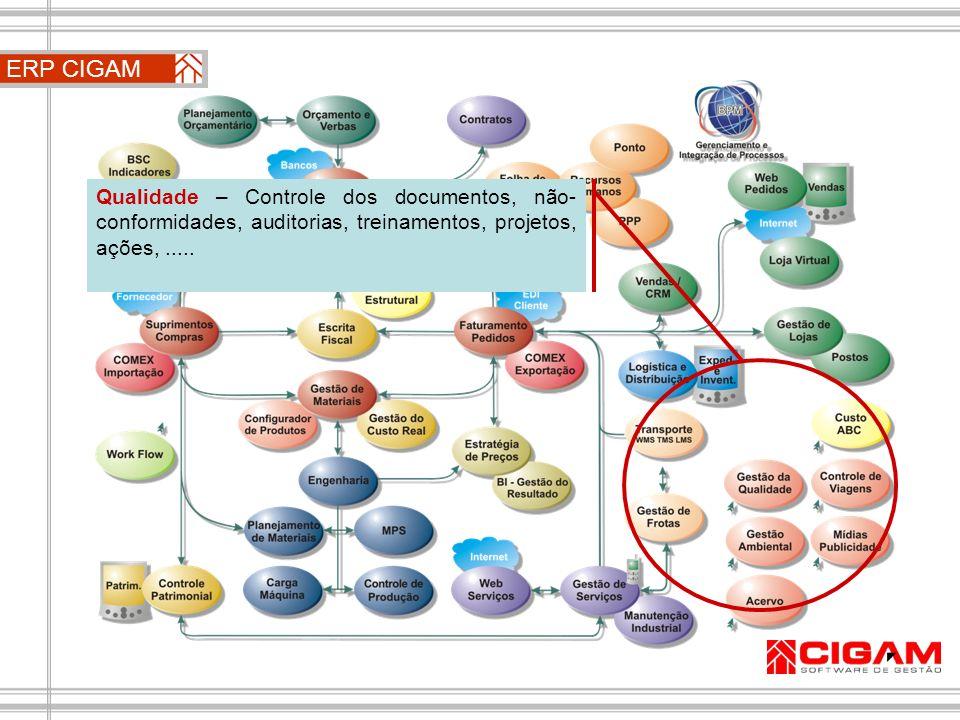 ERP CIGAM Qualidade – Controle dos documentos, não-conformidades, auditorias, treinamentos, projetos, ações, .....