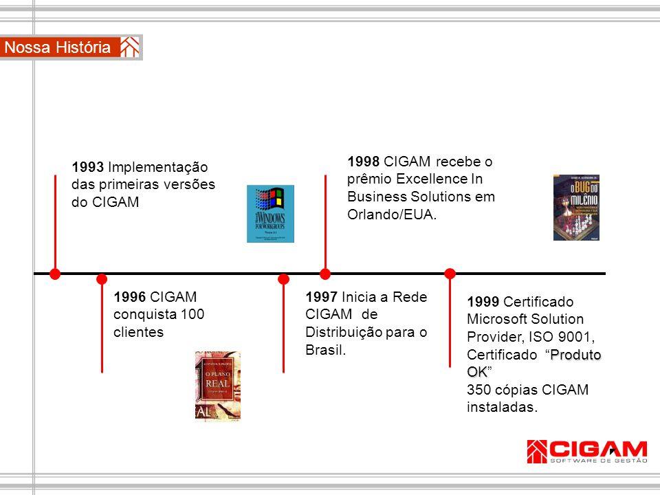 Nossa História 1998 CIGAM recebe o prêmio Excellence In Business Solutions em Orlando/EUA. 1993 Implementação das primeiras versões do CIGAM.