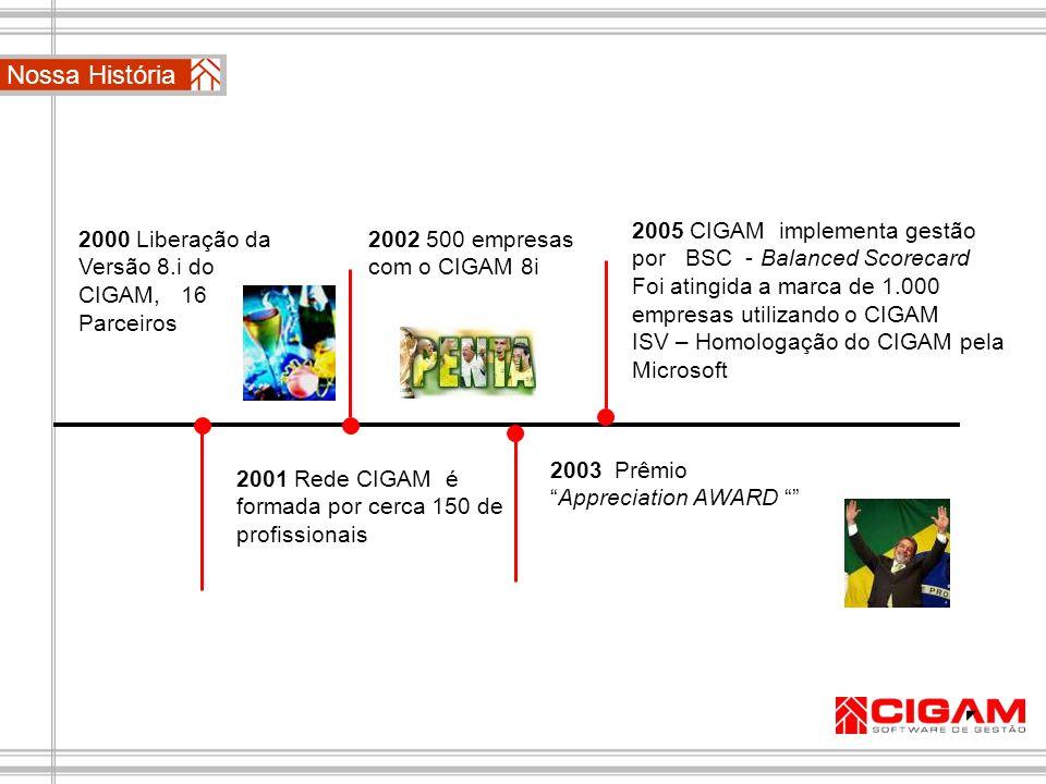 Nossa História 2005 CIGAM implementa gestão por BSC - Balanced Scorecard Foi atingida a marca de 1.000 empresas utilizando o CIGAM.