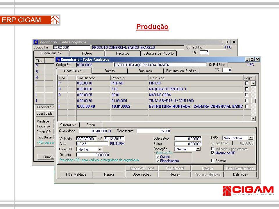 ERP CIGAM Produção