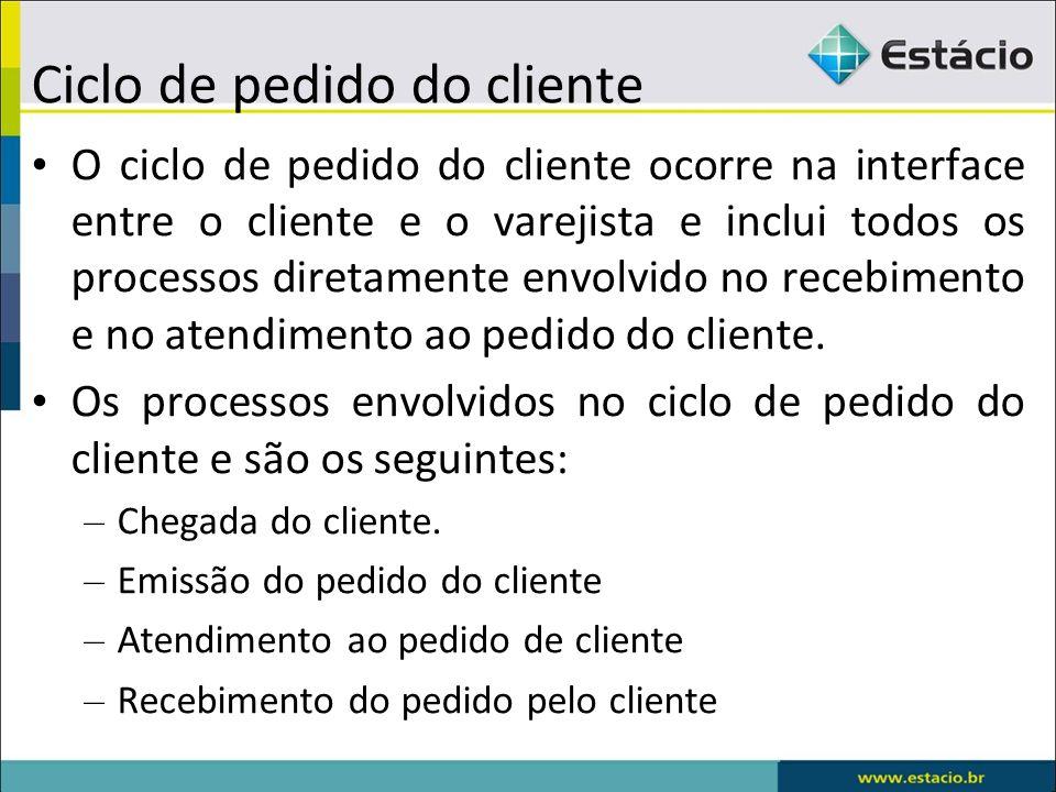 Ciclo de pedido do cliente