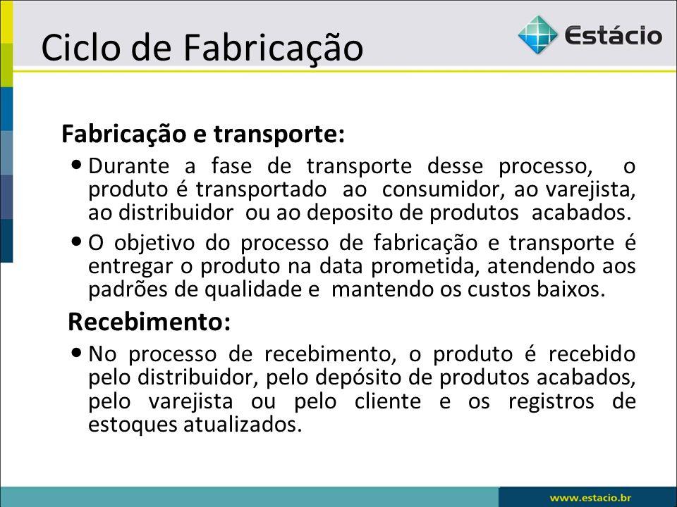 Ciclo de Fabricação Fabricação e transporte: Recebimento: