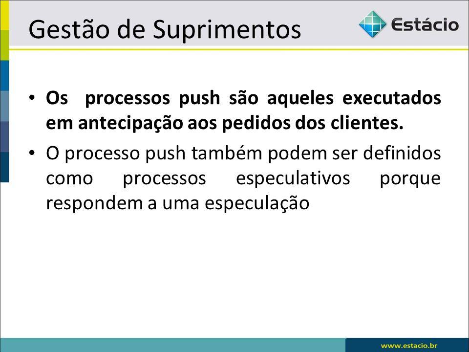Gestão de Suprimentos Os processos push são aqueles executados em antecipação aos pedidos dos clientes.