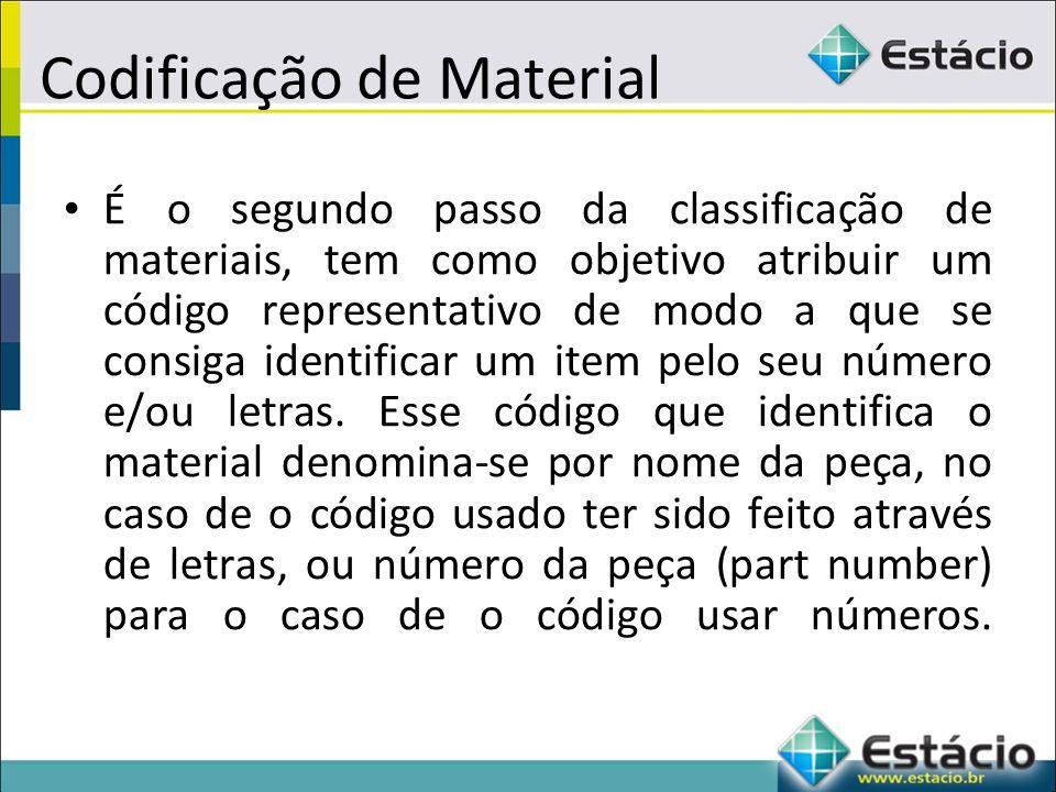 Codificação de Material