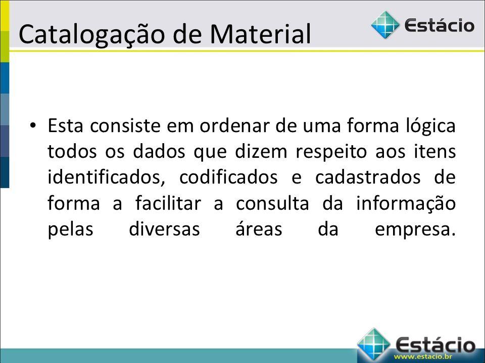 Catalogação de Material