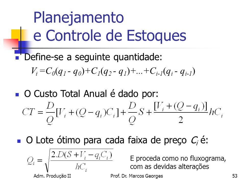 Vi =C0(q1 - q0)+C1(q2 - q1)+...+Ci-1(qi - qi-1)
