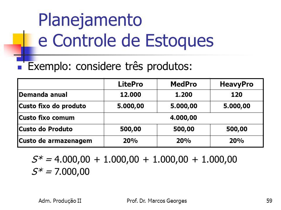 Planejamento e Controle de Estoques