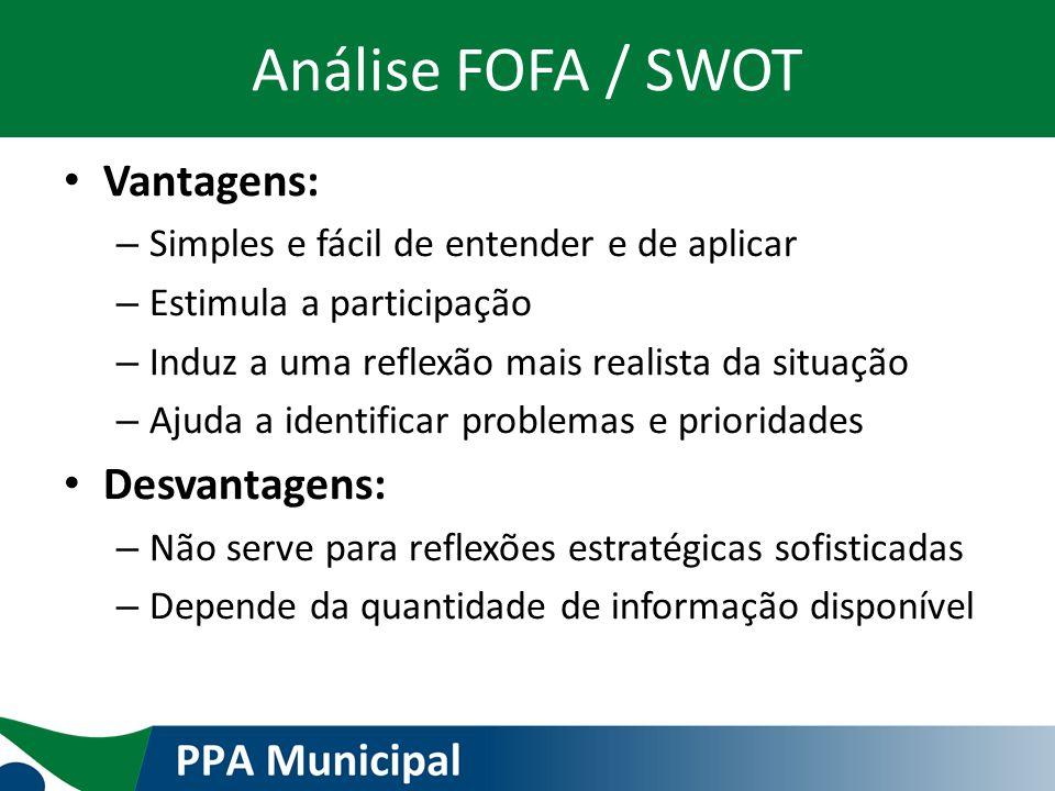 Análise FOFA / SWOT Vantagens: Desvantagens:
