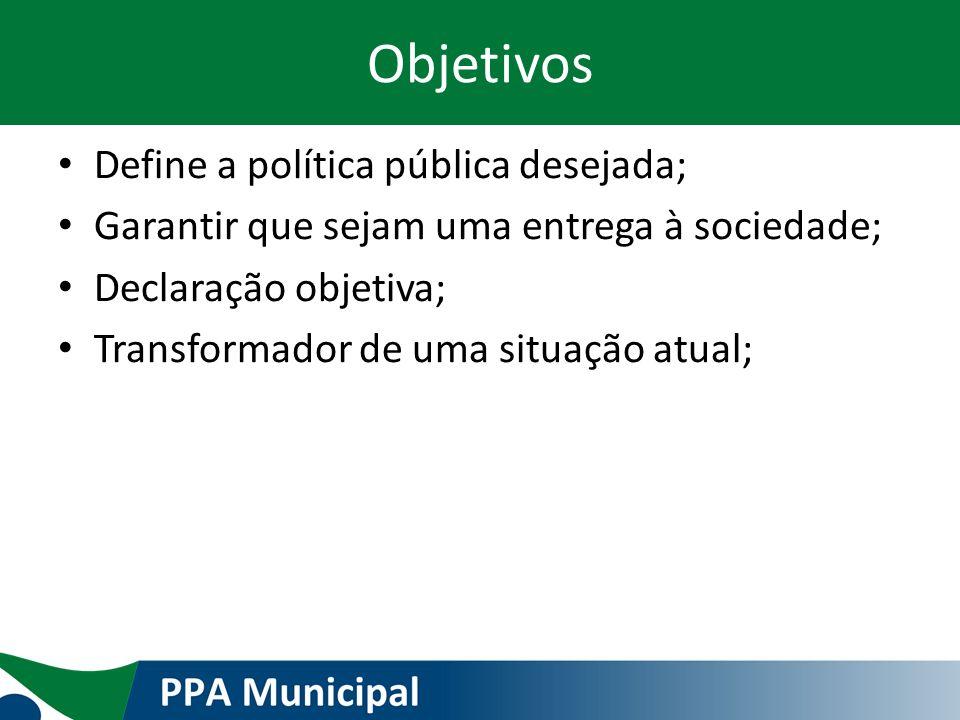 Objetivos Define a política pública desejada;