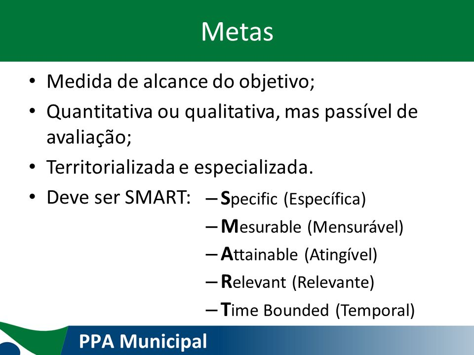Metas Medida de alcance do objetivo;