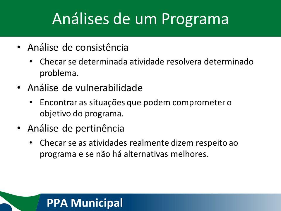 Análises de um Programa