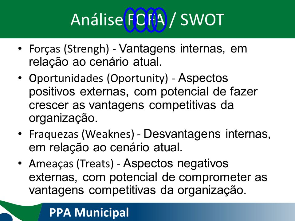 Análise FOFA / SWOT Forças (Strengh) - Vantagens internas, em relação ao cenário atual.