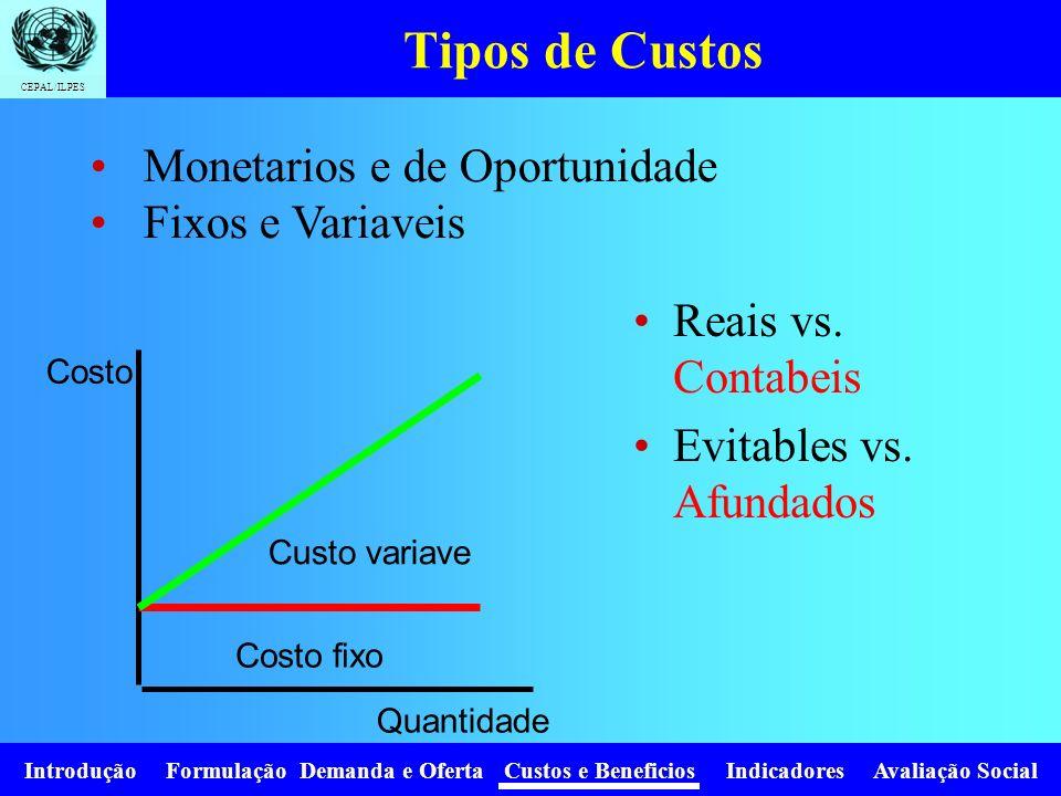 Tipos de Custos Monetarios e de Oportunidade Fixos e Variaveis