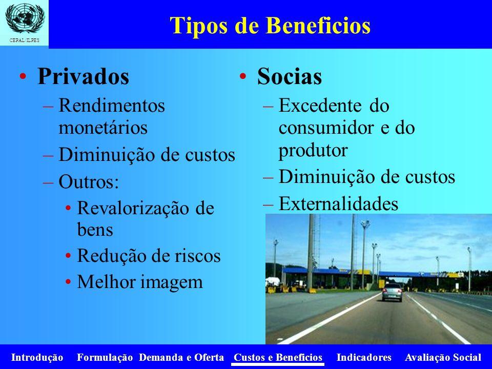 Tipos de Beneficios Privados Socias Rendimentos monetários