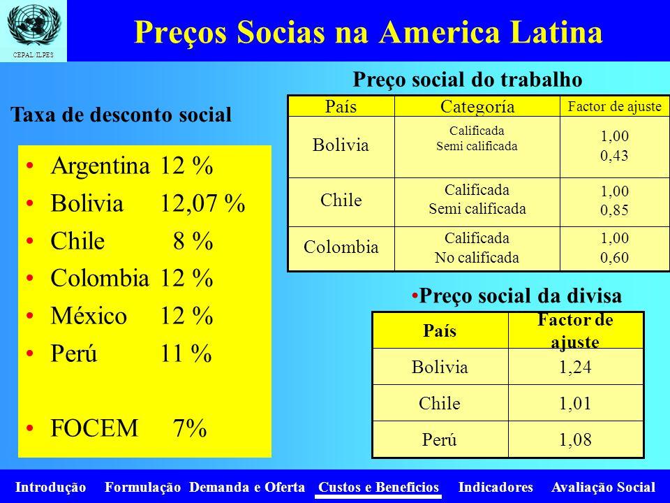 Preços Socias na America Latina