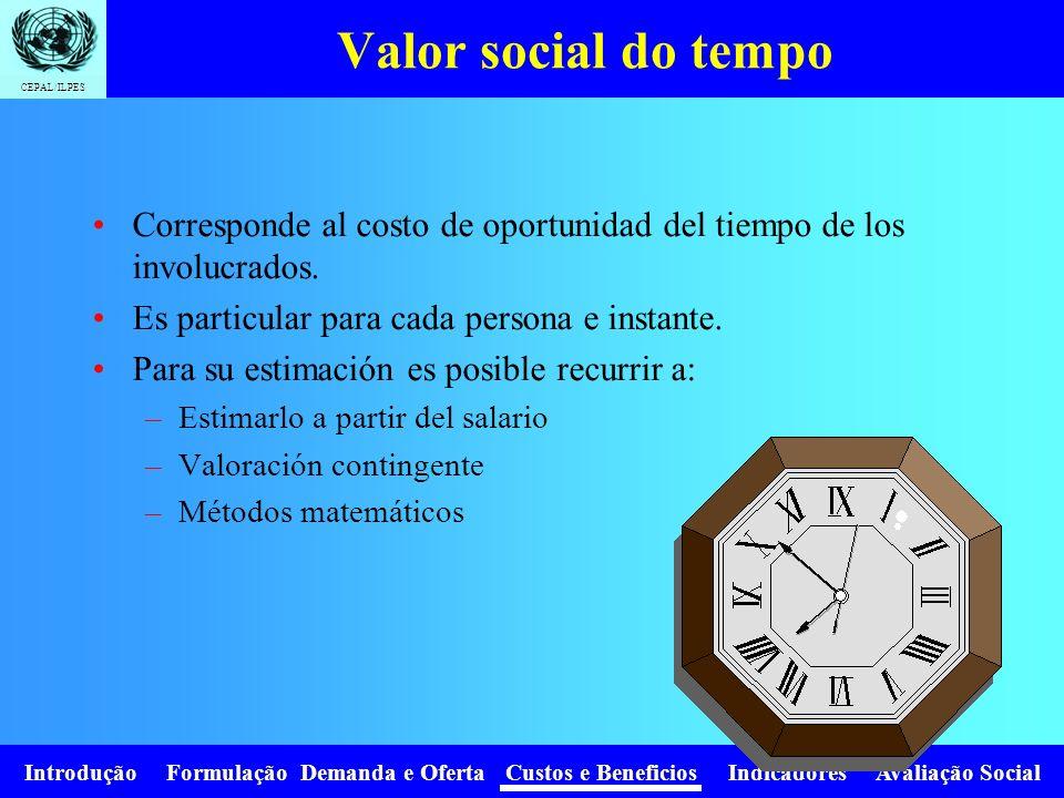 Valor social do tempo Corresponde al costo de oportunidad del tiempo de los involucrados. Es particular para cada persona e instante.