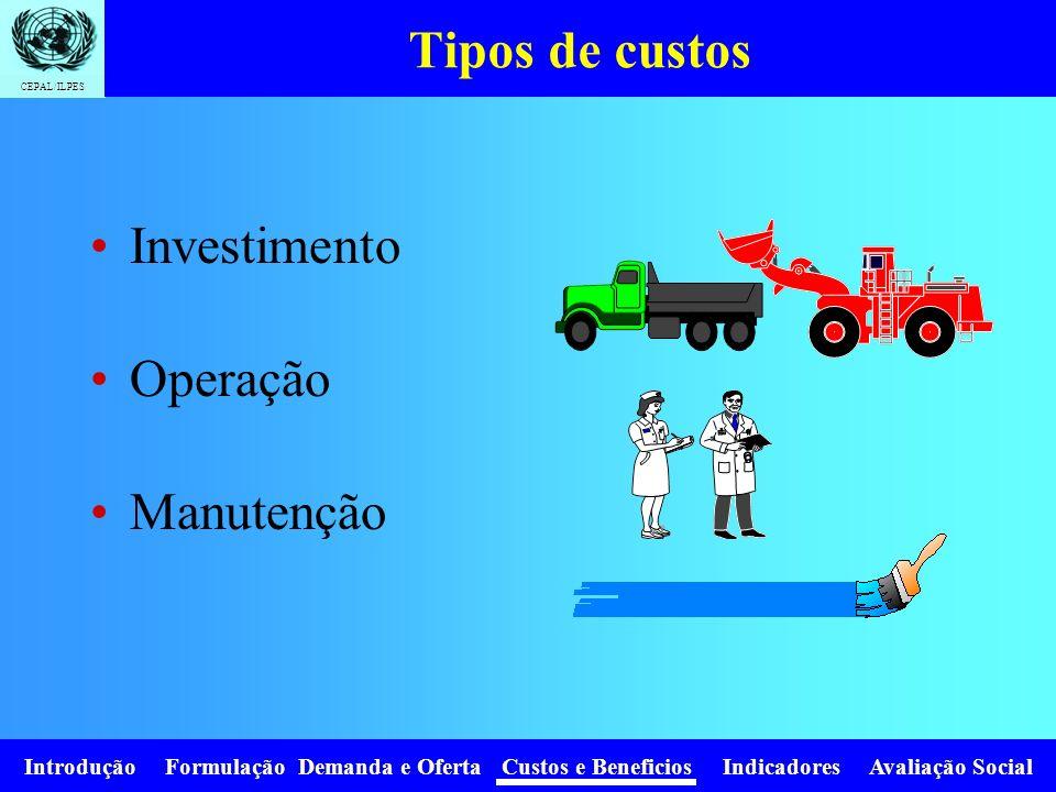 Tipos de custos Investimento Operação Manutenção