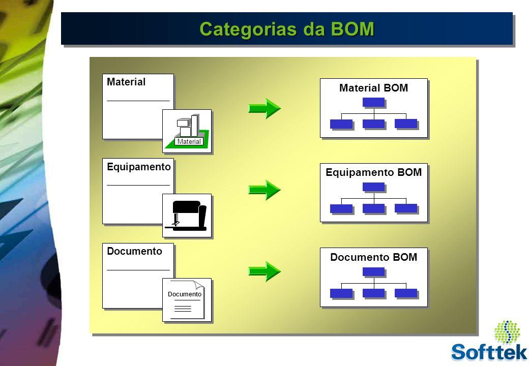 Categorias da BOM Material BOM Equipamento BOM Documento BOM Material