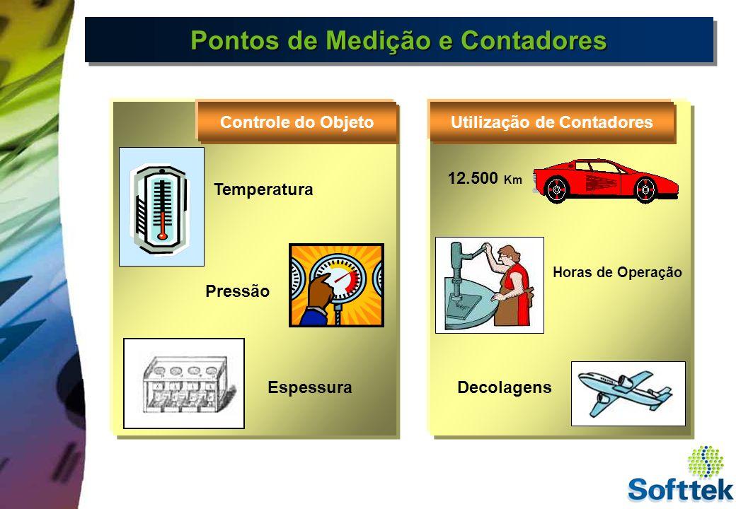 Pontos de Medição e Contadores Utilização de Contadores
