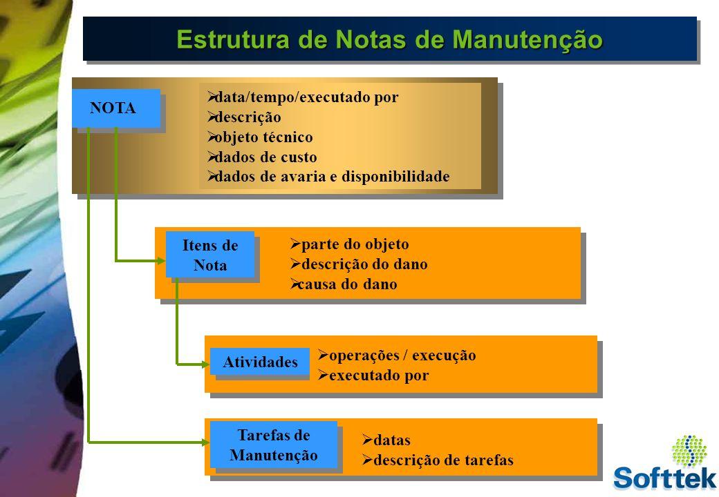 Estrutura de Notas de Manutenção