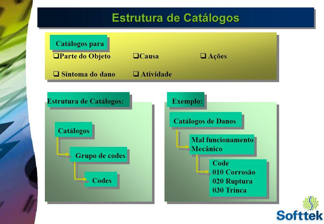 Estrutura de Catálogos