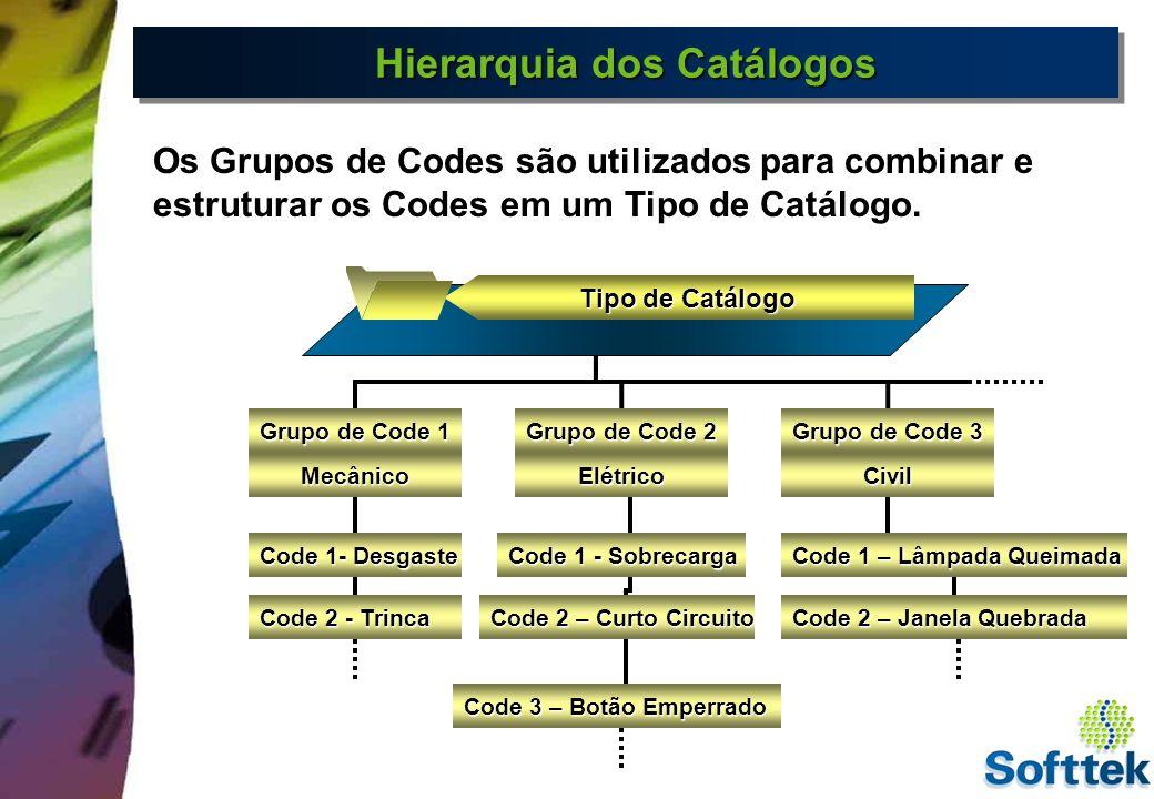 Hierarquia dos Catálogos