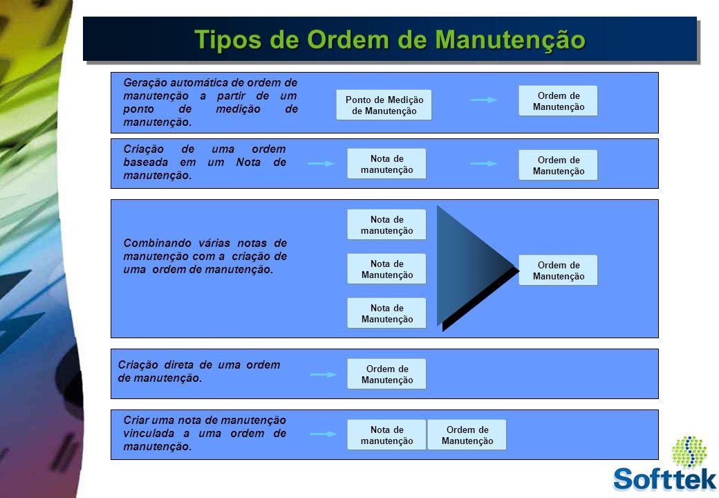 Tipos de Ordem de Manutenção Ponto de Medição de Manutenção