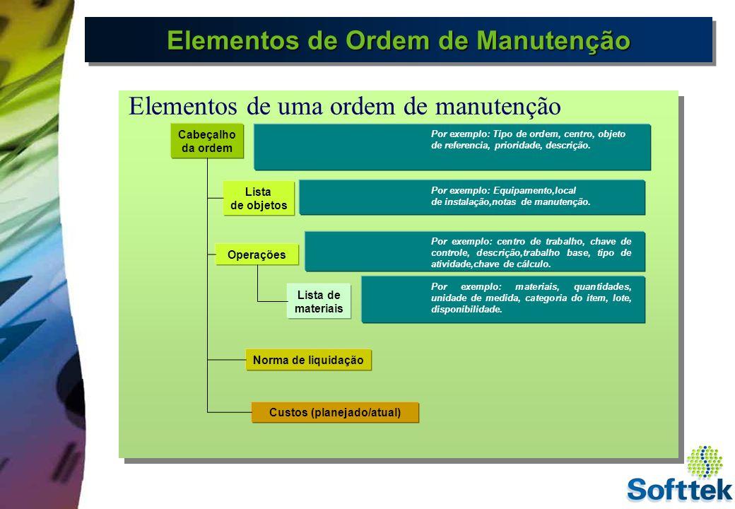 Elementos de Ordem de Manutenção Custos (planejado/atual)