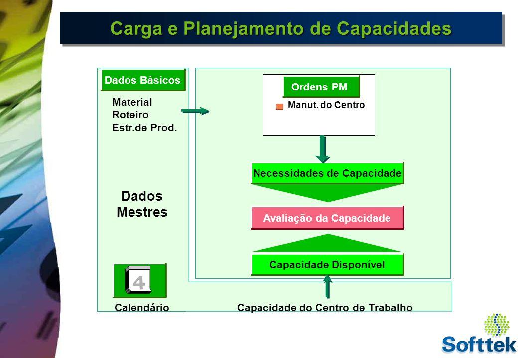 Carga e Planejamento de Capacidades