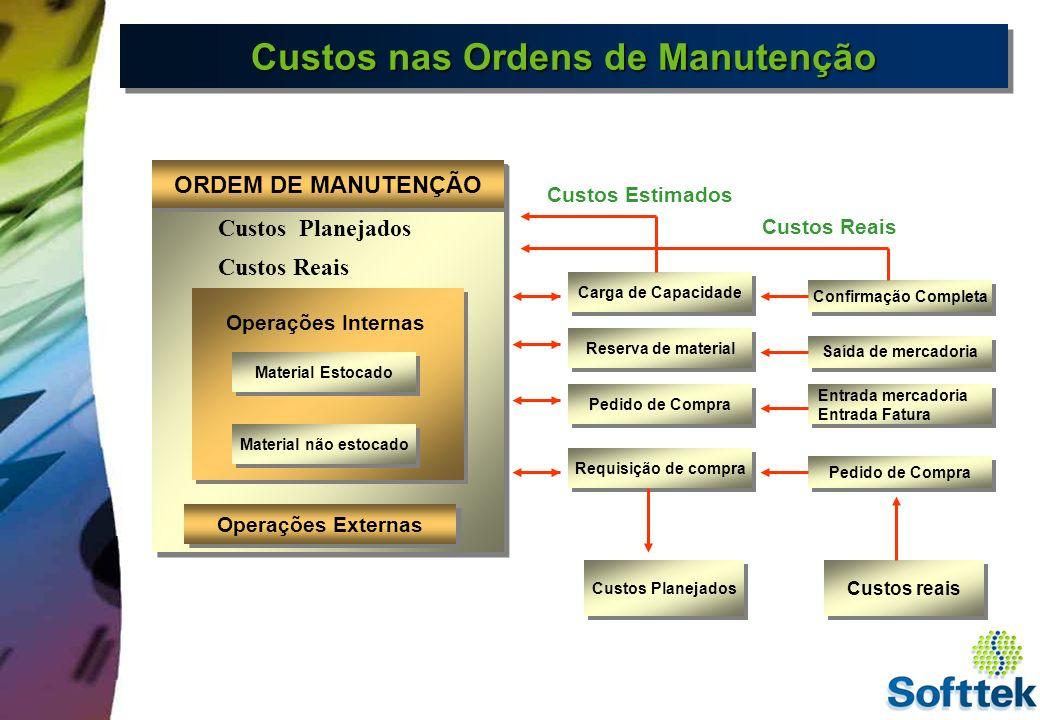 Custos nas Ordens de Manutenção