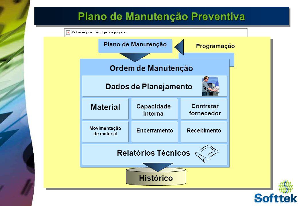 Plano de Manutenção Preventiva Movimentação de material