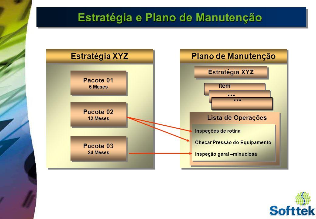 Estratégia e Plano de Manutenção