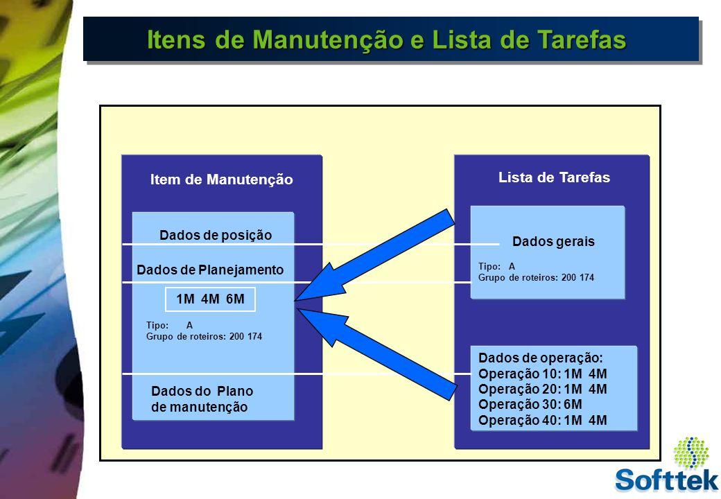Itens de Manutenção e Lista de Tarefas