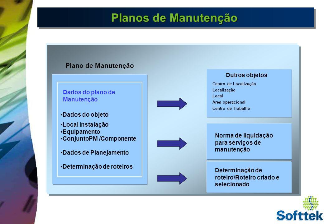 Planos de Manutenção Plano de Manutenção Outros objetos
