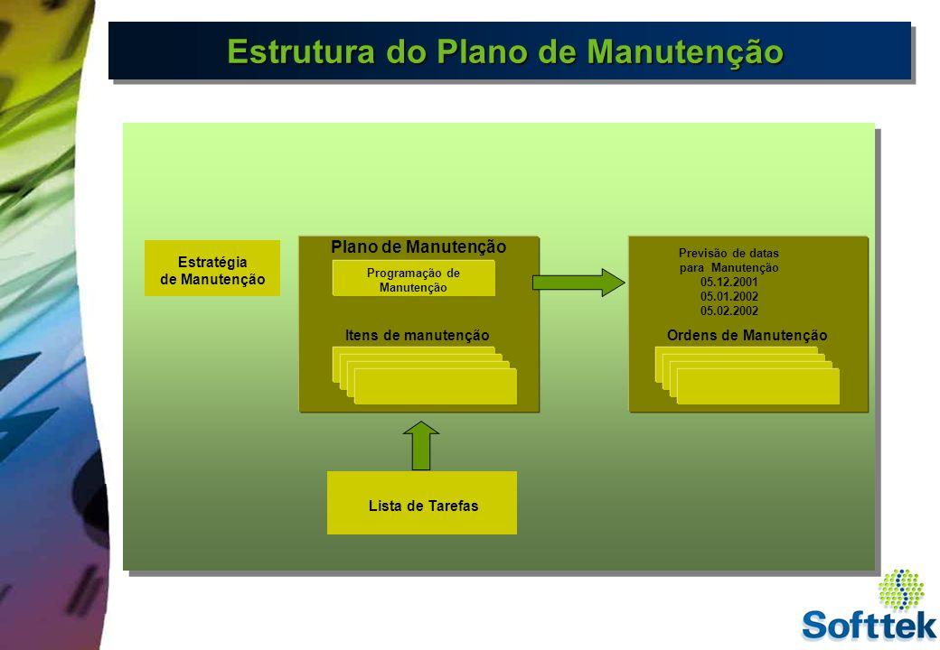 Estrutura do Plano de Manutenção