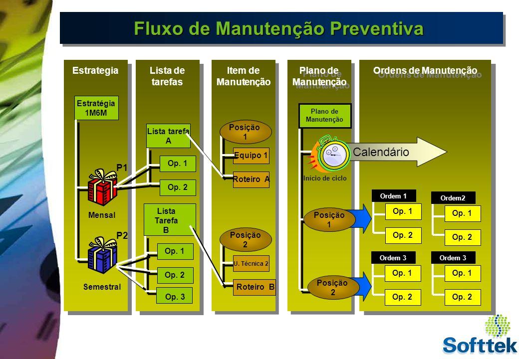 Fluxo de Manutenção Preventiva