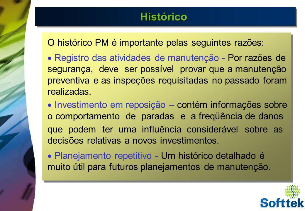 Histórico O histórico PM é importante pelas seguintes razões: