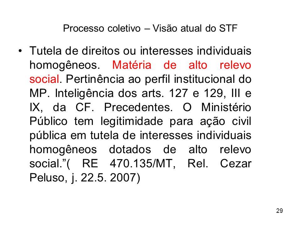 Processo coletivo – Visão atual do STF