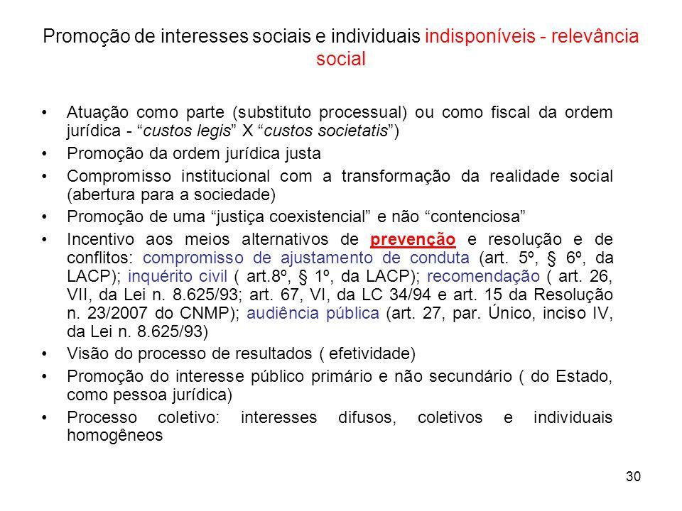 Promoção de interesses sociais e individuais indisponíveis - relevância social