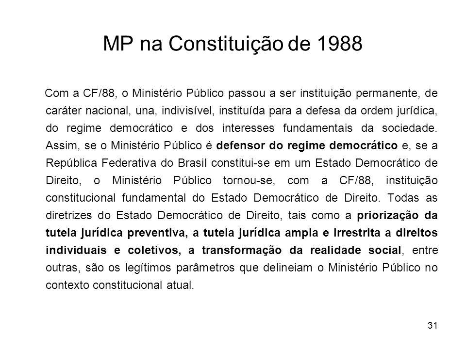 MP na Constituição de 1988