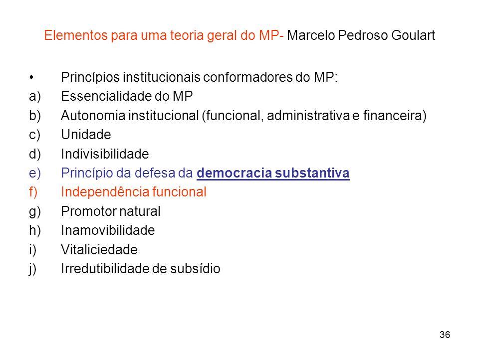 Elementos para uma teoria geral do MP- Marcelo Pedroso Goulart