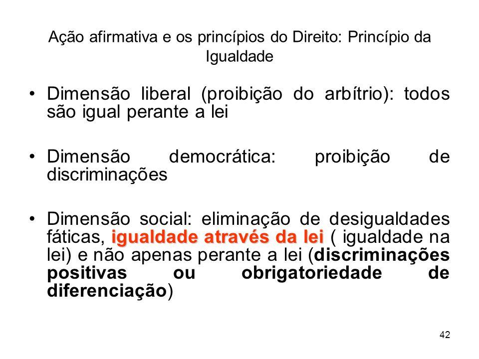 Ação afirmativa e os princípios do Direito: Princípio da Igualdade