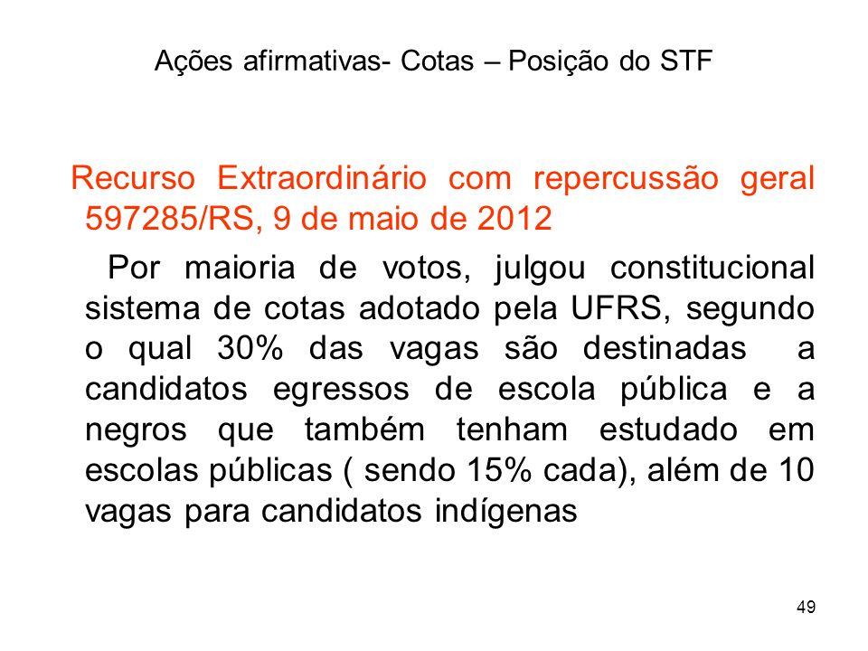 Ações afirmativas- Cotas – Posição do STF