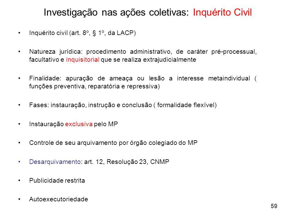 Investigação nas ações coletivas: Inquérito Civil