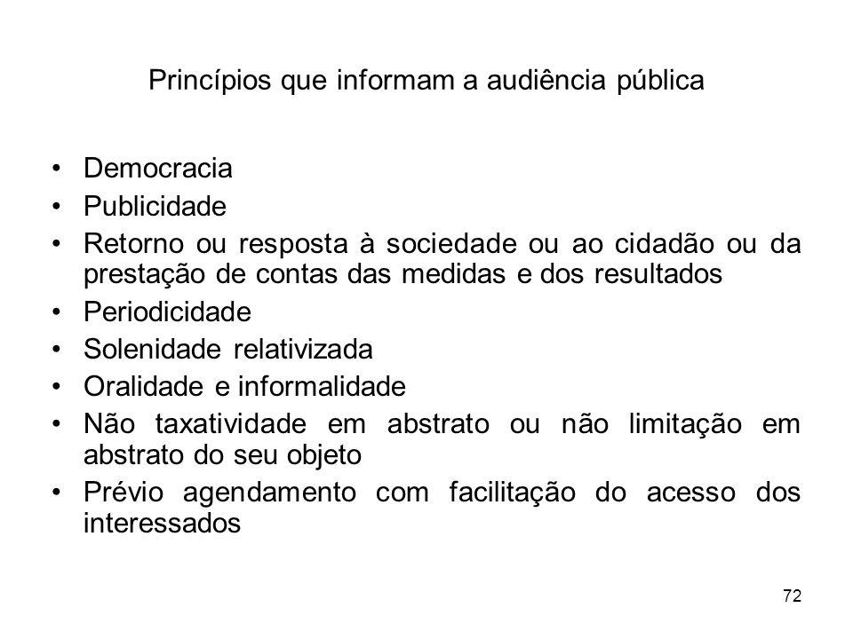 Princípios que informam a audiência pública