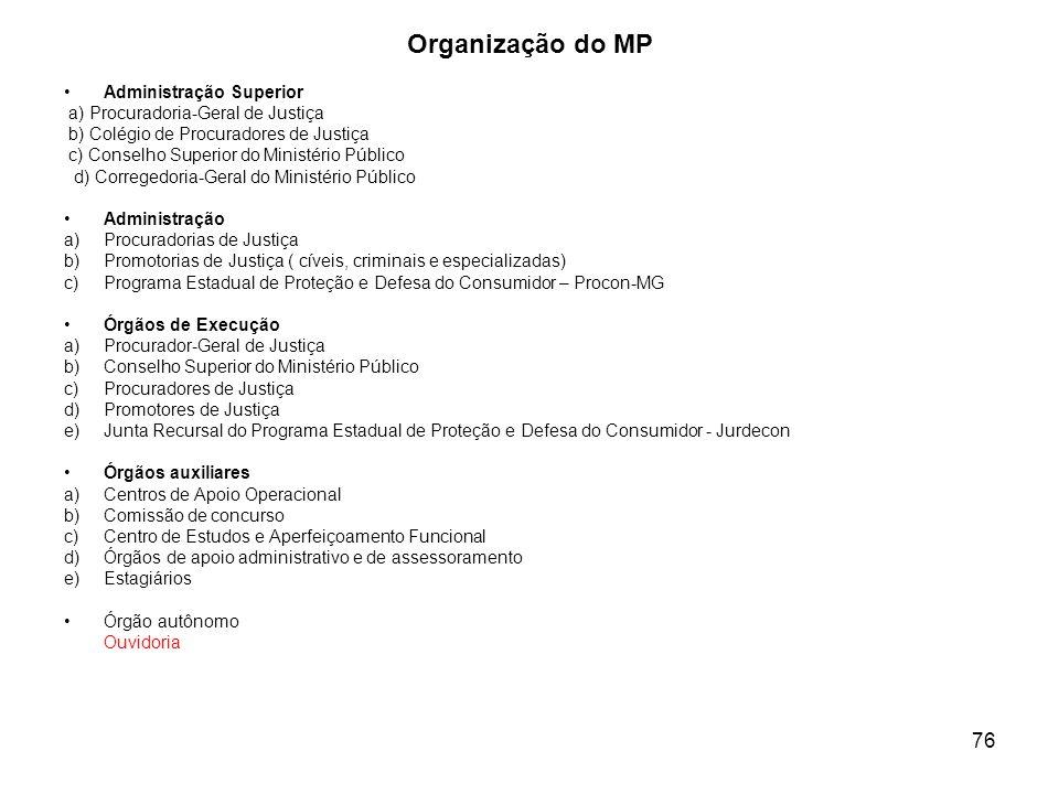 Organização do MP Administração Superior