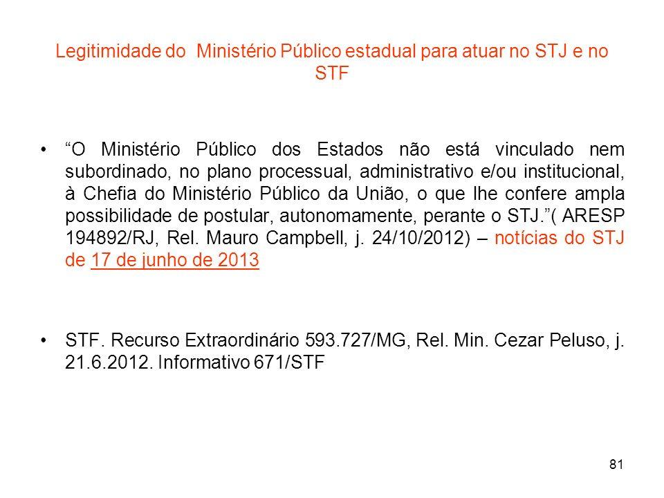 Legitimidade do Ministério Público estadual para atuar no STJ e no STF