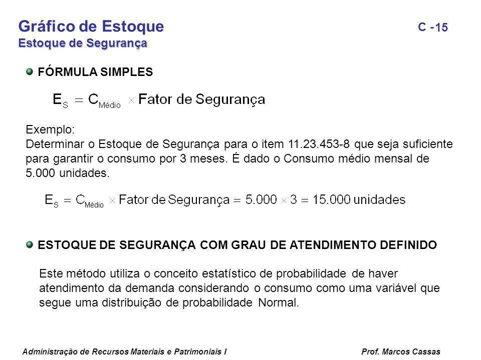 Gráfico de Estoque Estoque de Segurança FÓRMULA SIMPLES Exemplo: