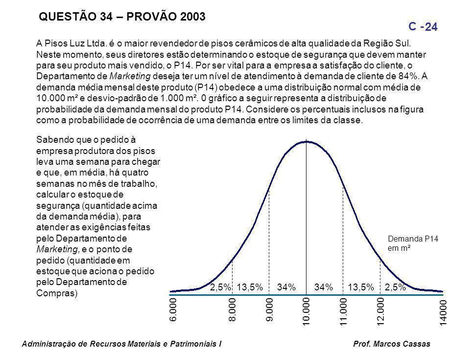 QUESTÃO 34 – PROVÃO 2003